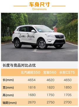 北汽威旺S50 1.5T莫干山试驾