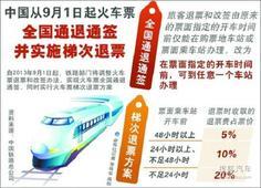 9月1日火车票全国通退通签 退票早损失小