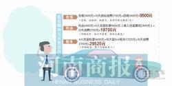 郑州至新疆汽车托运月底启程 单程3300元