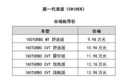 售9.98-13.98万 广汽本田新一代凌派惊喜上市
