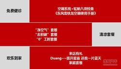东风雪铁龙2015年夏季服务活动 夏送清凉