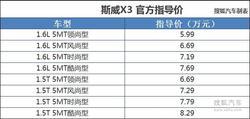 SWM斯威X3东莞地区上市 售5.99-8.29万元