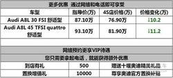 奥迪A8L现金优惠11.2万 购车赠万元礼包!