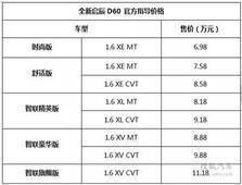 全新启辰D60强势上市 售价6.98万元起