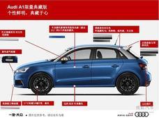 奥迪A1限量典藏版车型已上市售23.48万元