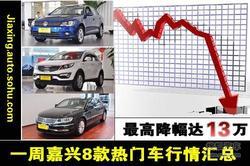宝来/九代雅阁等热门车 最高降幅达13万!