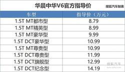 售8.79-14.19万 华晨中华V6东莞地区上市