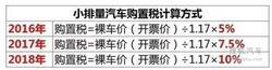 金秋十月 广汽三菱劲炫推出五重福利钜惠
