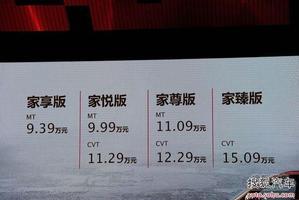 奇瑞瑞虎5于11月28日上市售9.39-15.09万