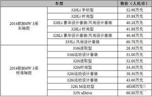 2014款宝马3系上市 iDrive等配置新升级!