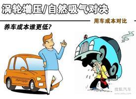 养车成本谁更低? 涡轮增压/自然吸气对决