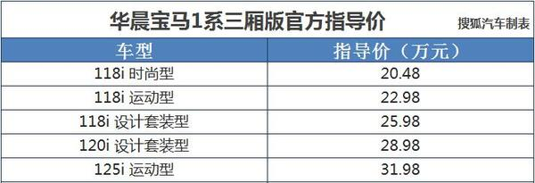 华晨宝马1系三厢版上市