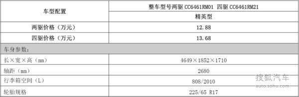 哈弗H6运动版2014款1.5T价格配置表