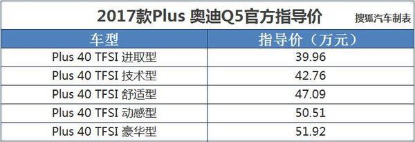 新款奥迪Q5上市 售价39.96-51.92万元