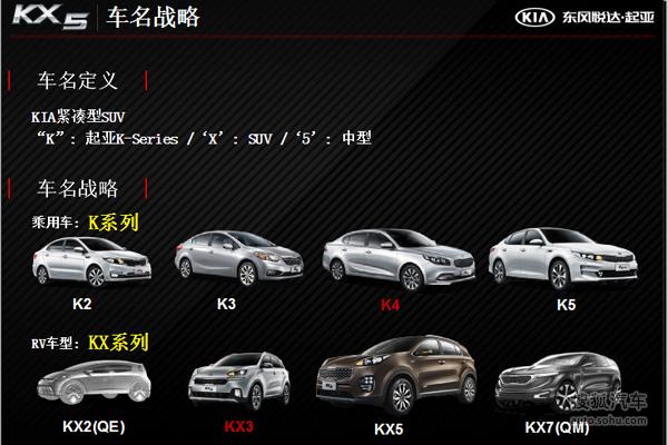 2016东风悦达起亚新车