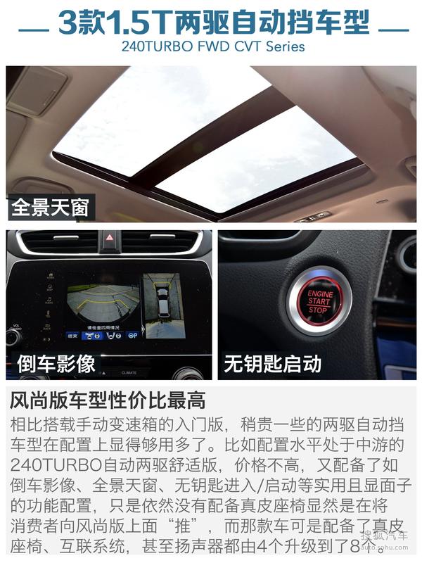 东风本田全新CR-V全系导购