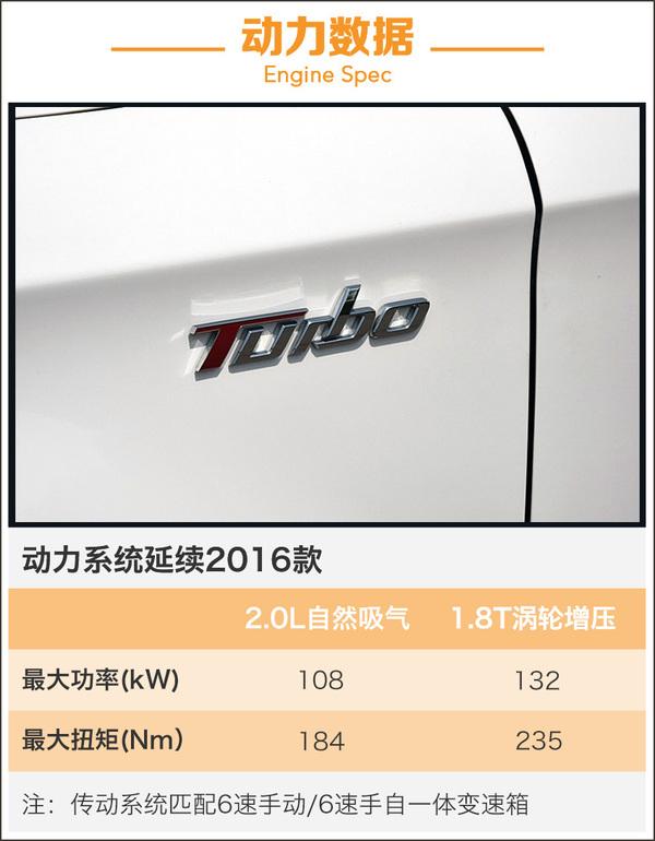一汽奔腾新款X80上市预热