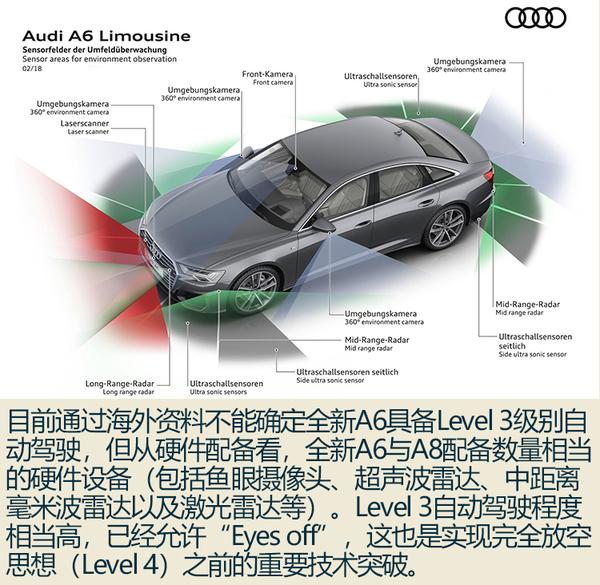 MMI系统升级/标配轻混系统 解读新奥迪A6