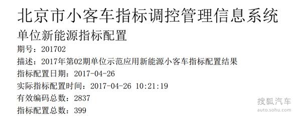 北京今年新能源指标用尽 1.4万余人等捡漏 - 行