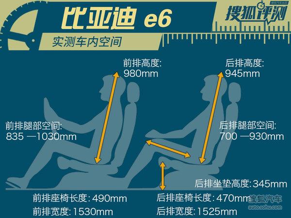 比亚迪 e6 实拍 图解 图片