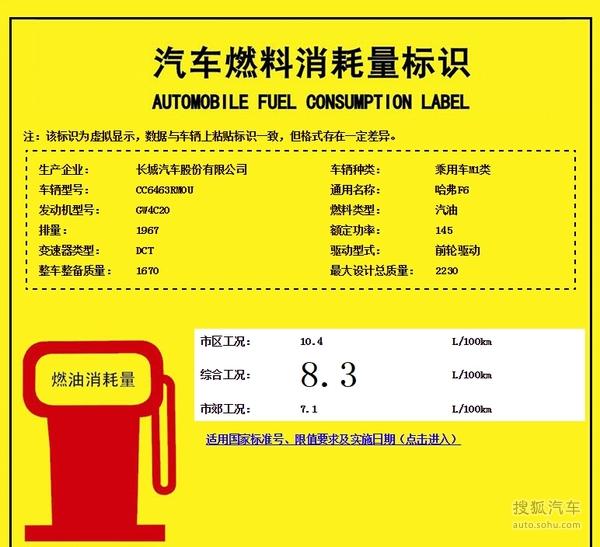 哈弗F6/F6S燃料消耗标识曝光