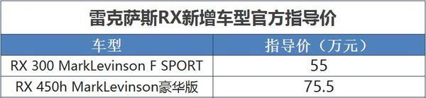 雷克萨斯RX新车型上市 售价55.00-75.50万元