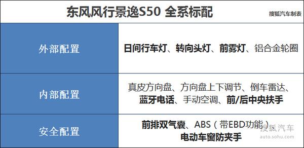 东风风行景逸S50全系导购