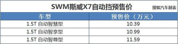 SWM斯威X7自动挡将上市 预售10.39-11.59万元