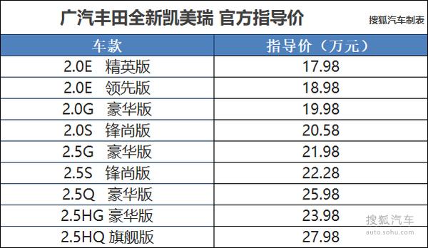 广汽丰田全新凯美瑞上市发布会组图