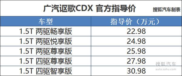 广汽讴歌CDX正式上市