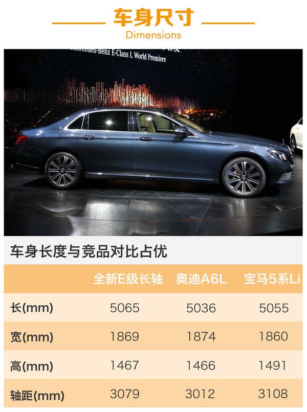 全新奔驰E级长轴版8月22日上市 预售45-55万