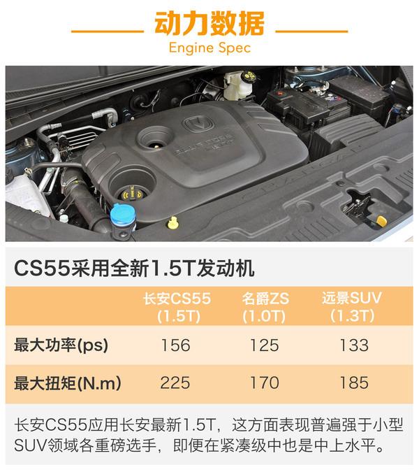 长安 CS55 实拍 图解 图片