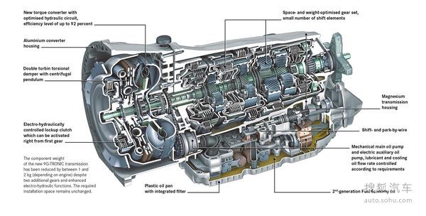 多挡位选择 盘点五款8AT/9AT豪华中级SUV