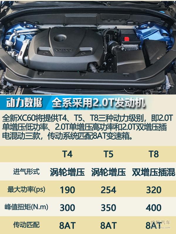 沃尔沃全新XC60上市预热
