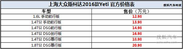 斯柯达2016款Yeti上市配图
