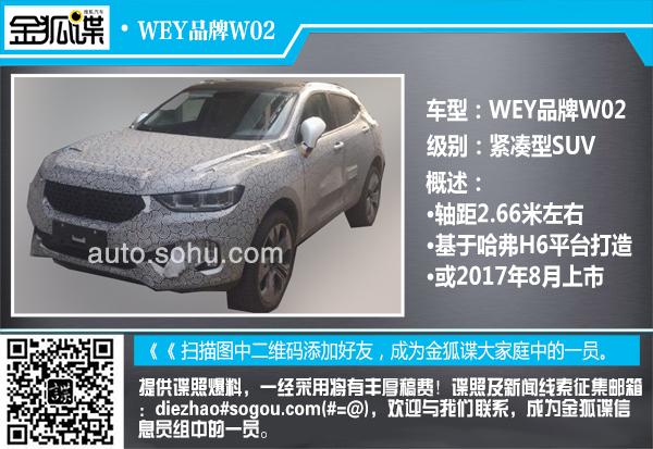 竞争合资 长城高端品牌WEY W02细节曝光