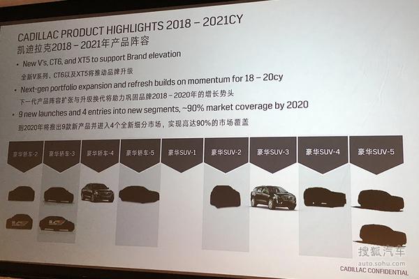 凯迪拉克2020年前新车规划
