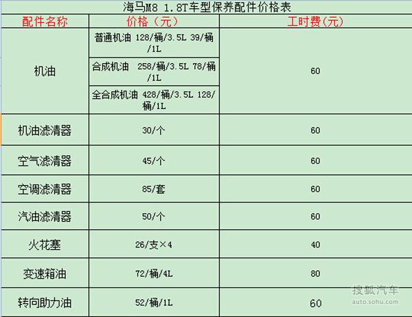 海马M8 1.8T保养手册