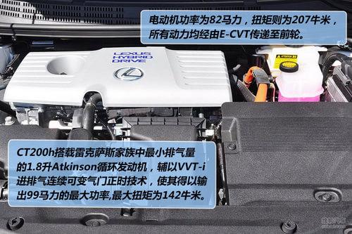 节能新选择 三十万元以下新热新能源车型高清图片