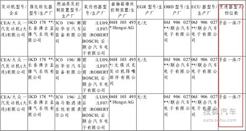 36-1期环保目录