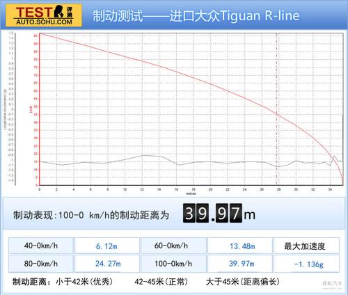 大众 Tiguan 实拍 图解 图片
