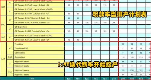 上海大众途安计划表