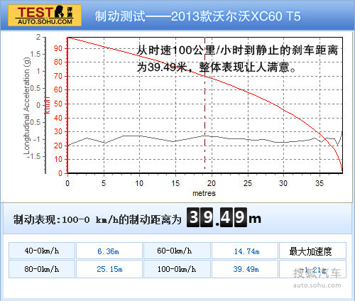 �ֶ��� XC60 ʵ�� ͼ�� ͼƬ