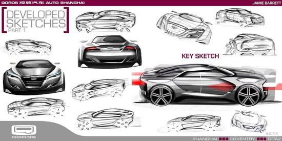 考文垂大学毕业作品展上的那台四门概念轿跑车模型,而设计者为jamie