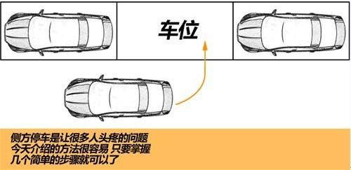 教你侧方停车技巧方法