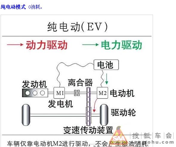 速锐升降器电路图