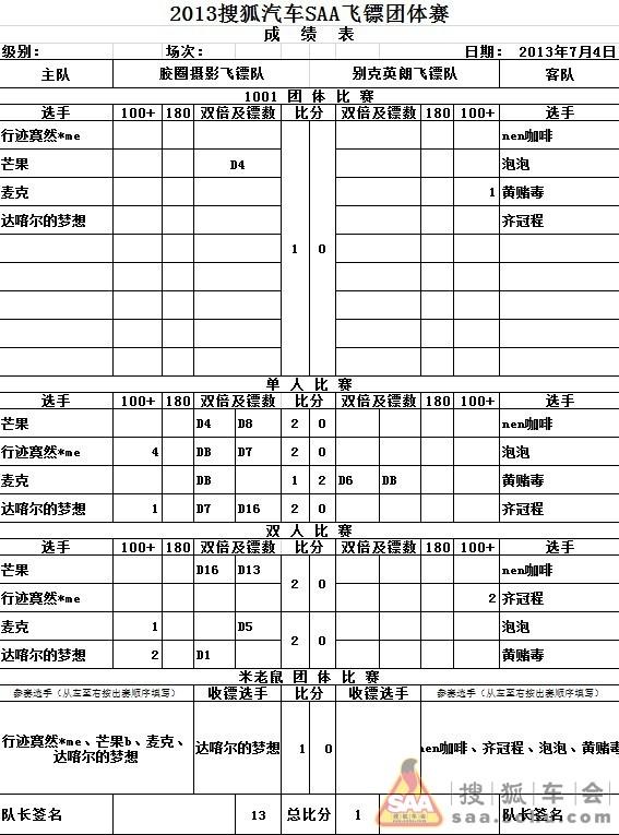 [ONE80幸运联赛搜狐SAA信息]我的快乐日_飞飞镖转会足球图片
